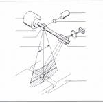 Figura 2 - Diagrama camerei de senzori