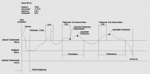 Analiza parametrilor de sudare